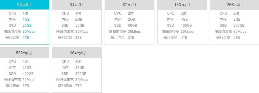 阿里云:香港CN2 VPS,30Mbps大带宽,1TB大流量,月付24元